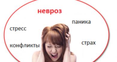 nevroz-simptomi-lkuvannya-narodnimi-zasobami_861
